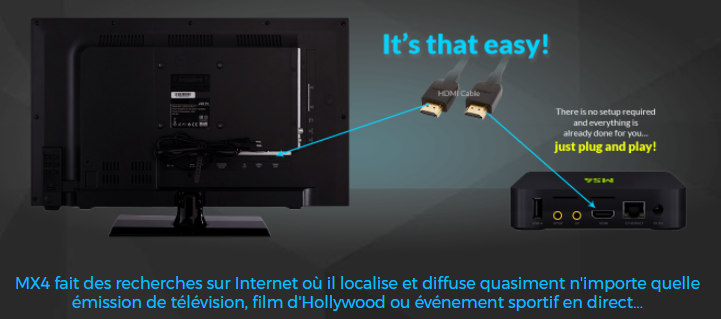 Avis sur le forum Stream tv box mobile
