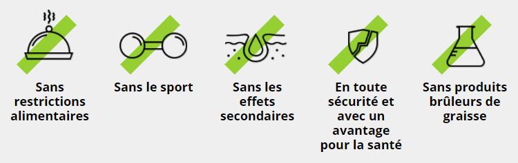 Les prix des produits minceur en France